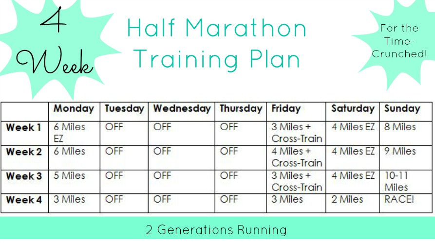 4-Week Half Marathon Training Plan.