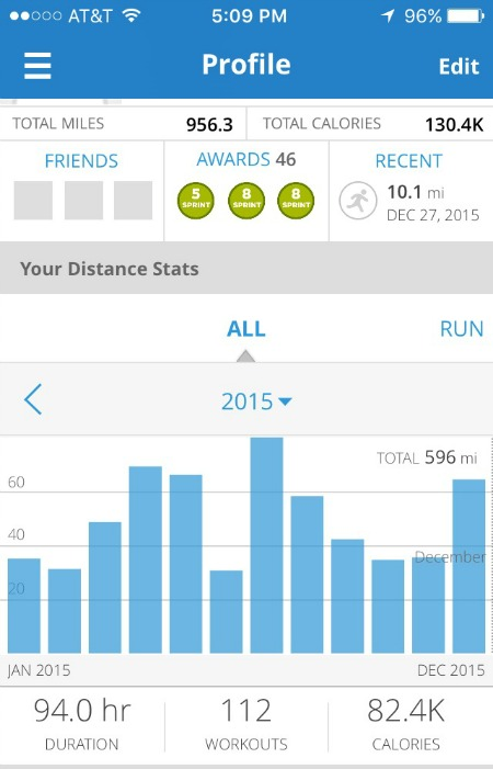 2015 running mileage, Map My Run | 2 Generations Running