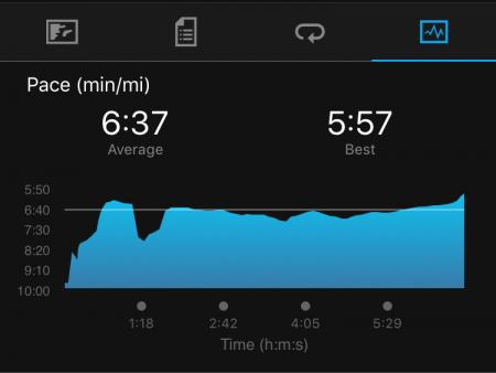 Mile race