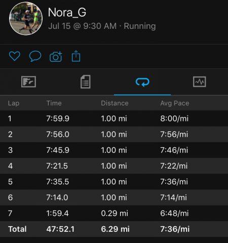 Malden 10k Race Recap